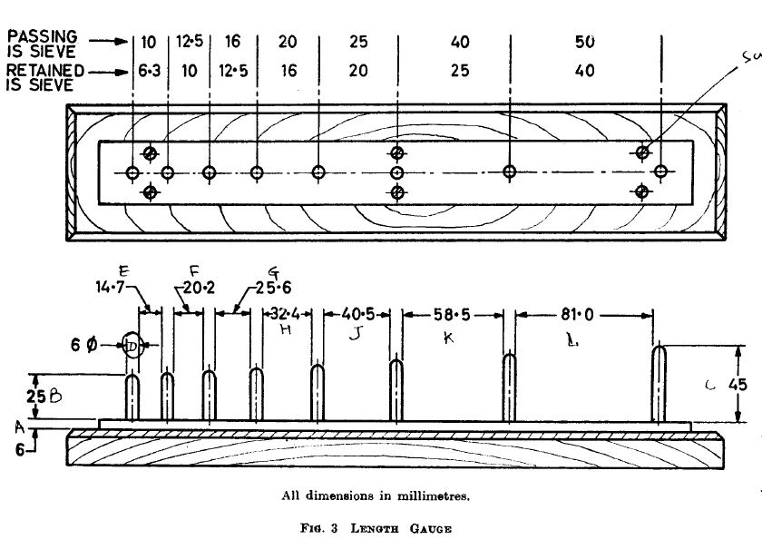 Length gauge to determine elongation gauge