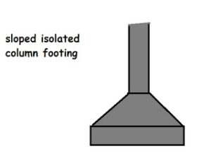 sloped footing for isolated column