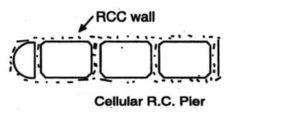 Cellular type pier